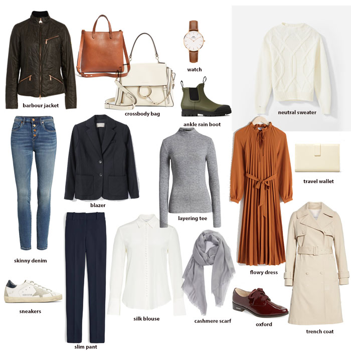 London Packing List by Megan Medica